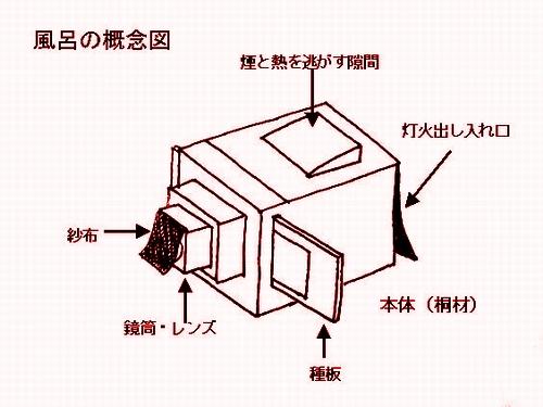 風呂概念図b.JPG