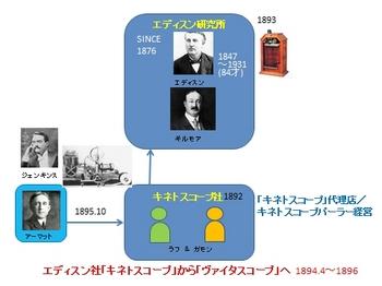 エディスン相関図3.JPG